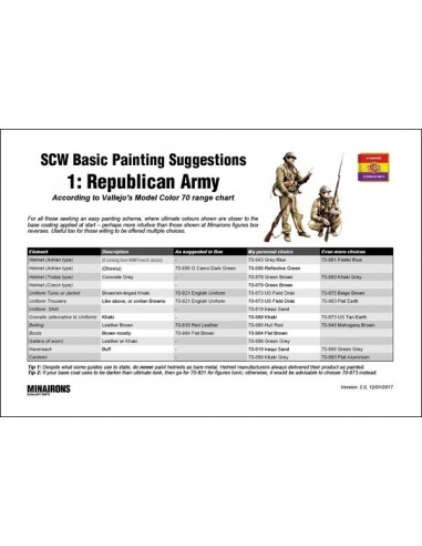 Guia de pintura 01: Exèrcit Republicà