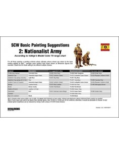 Painting Guide 02: Nationalist Army