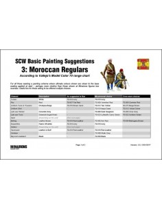 Painting Guide 03: Moroccan Regulars