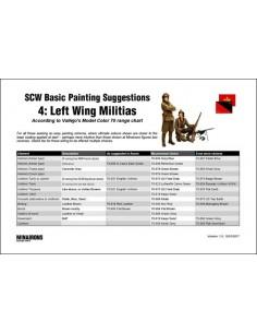 Guía de pintura 04: Milicias de izquierda