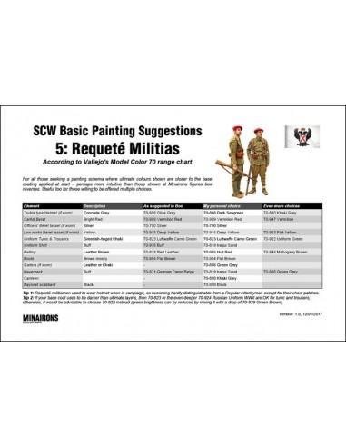Painting Guide 05: Requeté Militia