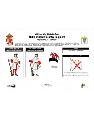 Lombardy Inf. Reg.